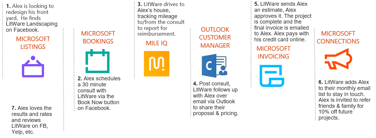 New Office 365 Apps